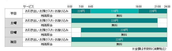 福岡 銀行 ビジネス バンキング