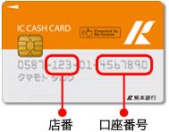熊本 銀行 金融 機関 コード